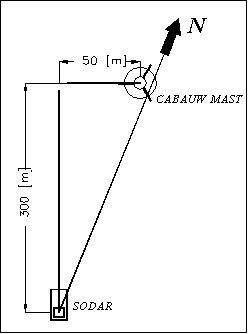 Resource/cabsodar/relative_position.jpg